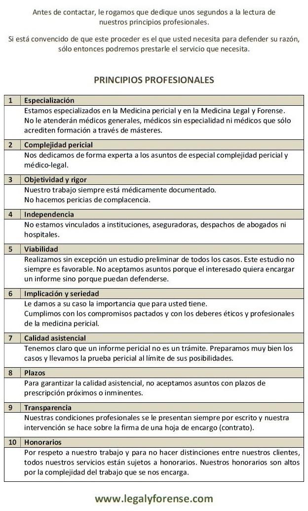 Principios de actuación profesional